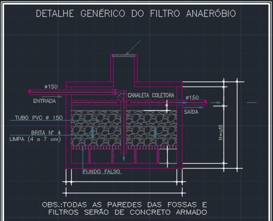 FILTRO ANAERÓBIO